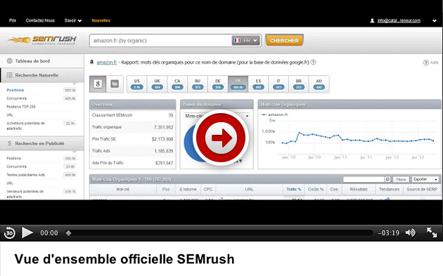 SEMrush: You can now watch SEMrush training videos in German, Spanish and French. image 3