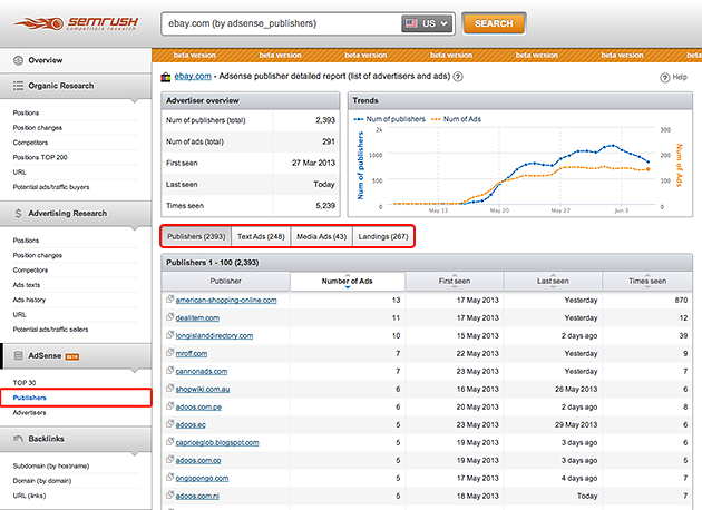 SEMrush: Go ahead and test out our new AdSense report! image 2