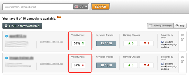 SEMrush: What's New with Tracking? image 2