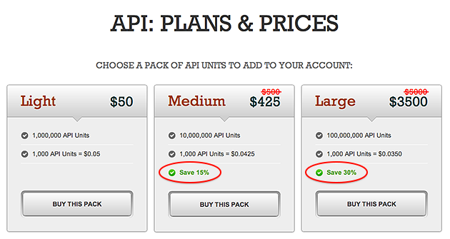SEMrush: Don't miss a discount for your API package! image 1