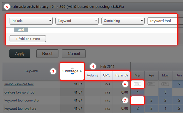 SEMrush: Your SEMrush Ads History Reports have a new look! image 2