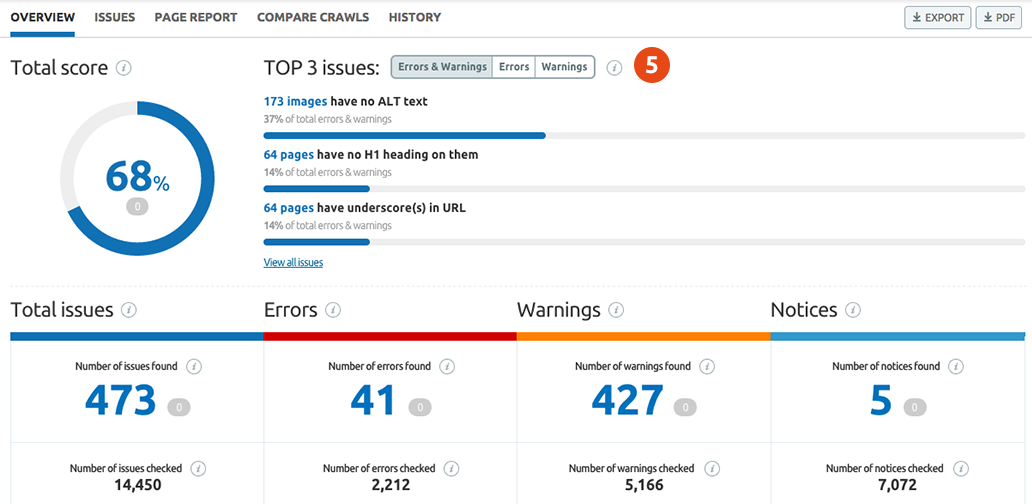 SEMrush: Monitor what your team is working on with SEMrush Corporate Plans! image 4