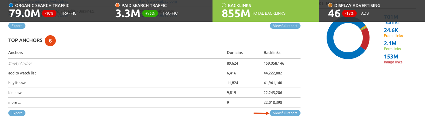SEMrush: View your backlinks' anchors with a new SEMrush report! image 3