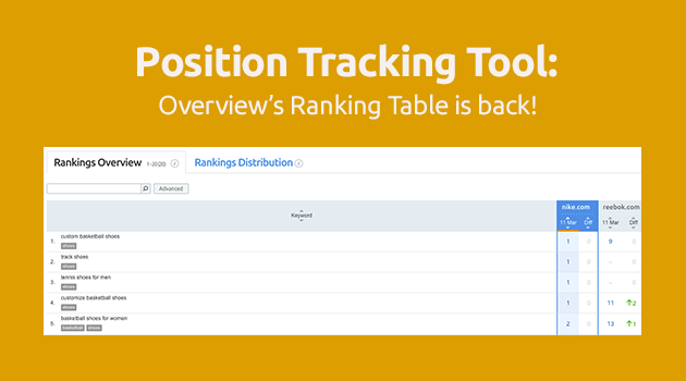 SEMrush: Position Tracking tool: Overview's ranking table is back! image 1