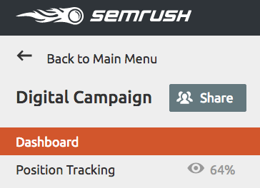 SEMrush: SEMrush Projects: the Pre-release of our Sharing Feature  image 3
