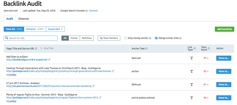 SEMrush: The Backlink Audit Tool Made Easy: Yet Another New SEMrush Tool image 2