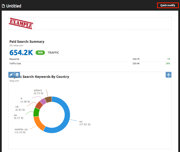 SEMrush: My Reports: Modifying Reports in an Instant image 2