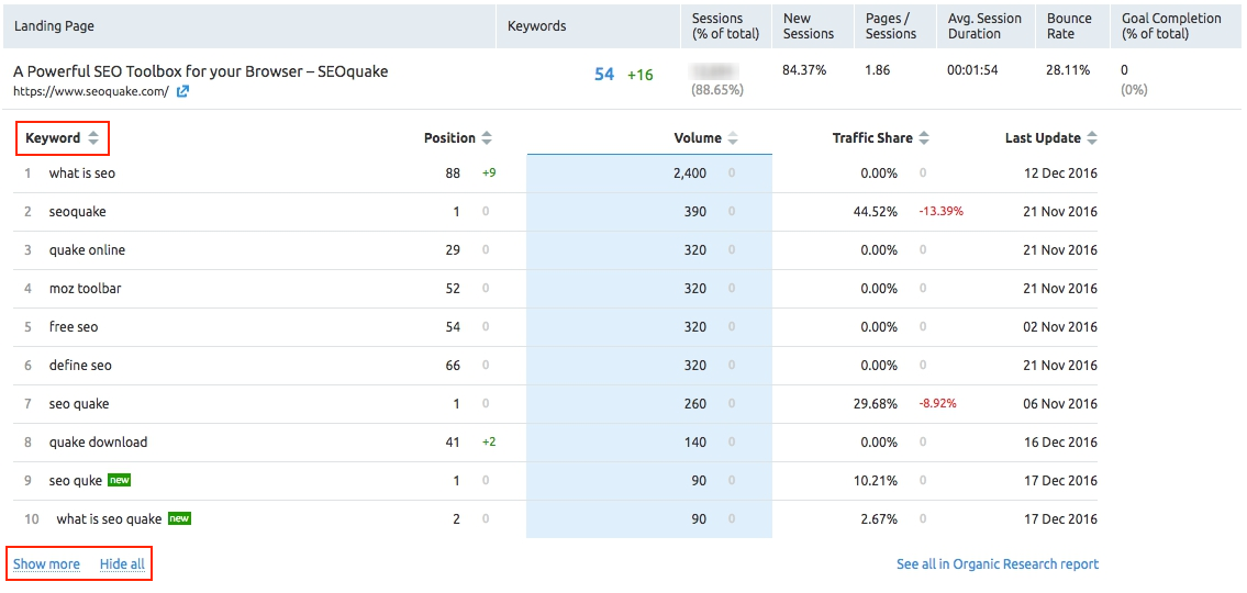 SEMrush: Organic Traffic Insights: More Keywords 画像 2