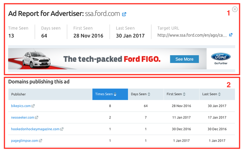 SEMrush: Display Advertising: Full-scale Ad Report image 3