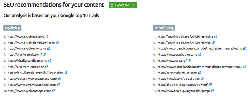 SEO Content Template List of your top rivals