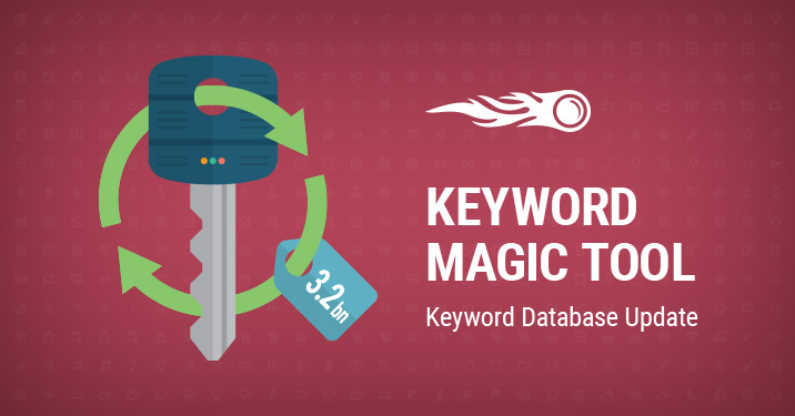 Keyword Magic tool keyword database update 3.2 bn banner