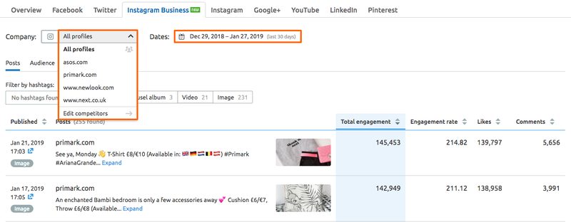 SEMrush: Instagram Business in the Social Media Toolkit image 2