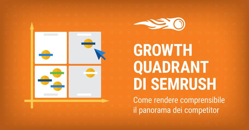 SEMrush: Growth Quadrant di SEMrush: Come rendere comprensibile il panorama dei competitor immagine 1