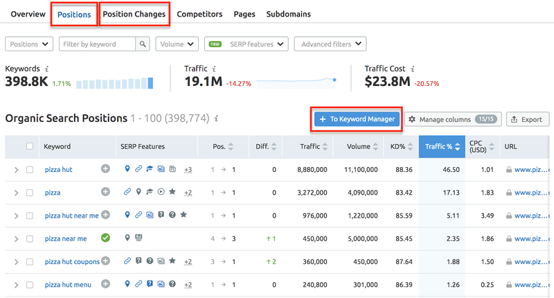 Integration of Organic Research with Keyword Manager
