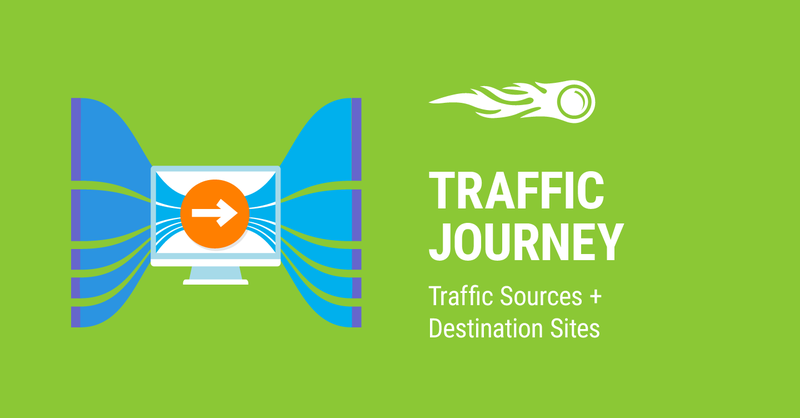 SEMrush: Attract More Customers Online with Knowledge of Any Website's Traffic Journey image 1