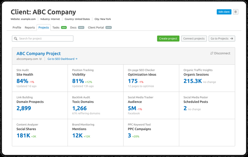 SEMrush: Client Manager: Add Related Links and View Your Project Metrics in One Place image 1