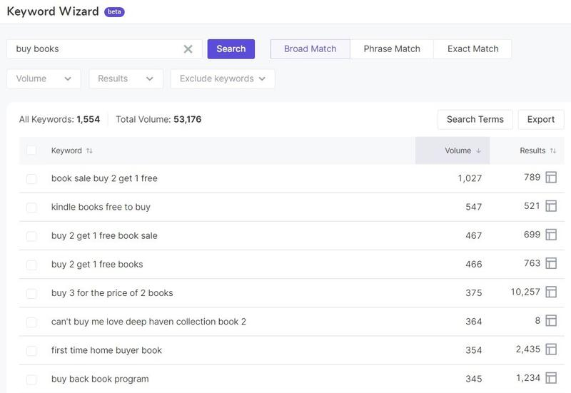SEMrush: Sellerly Grows into Sellzone and Launches the Keyword Wizard tool изображение 1
