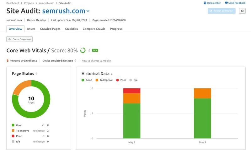 SEMrush: Semrush Expands Core Web Vitals Report to 10 Pages image 1
