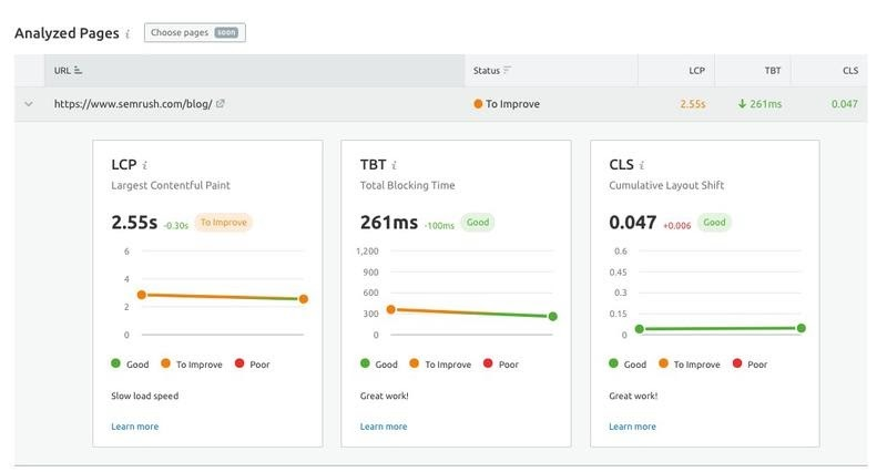SEMrush: Semrush Expands Core Web Vitals Report to 10 Pages image 3