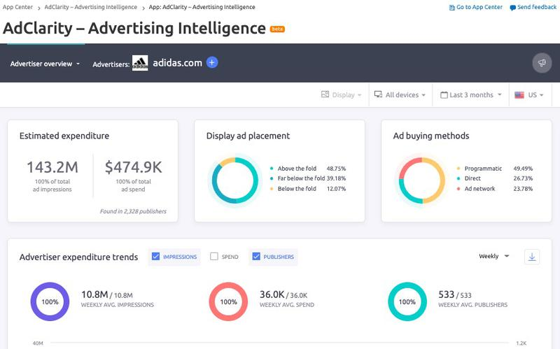 SEMrush: AdClarity – Advertising Intelligence: Get Insights on Competitors' Digital Ads, Spend and Impressions image 2